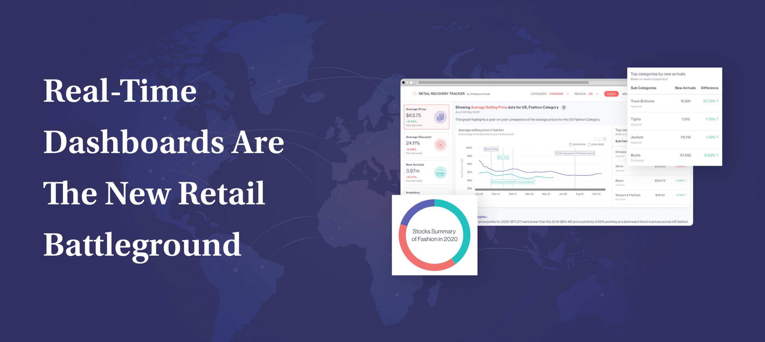 real-time retail dashboard