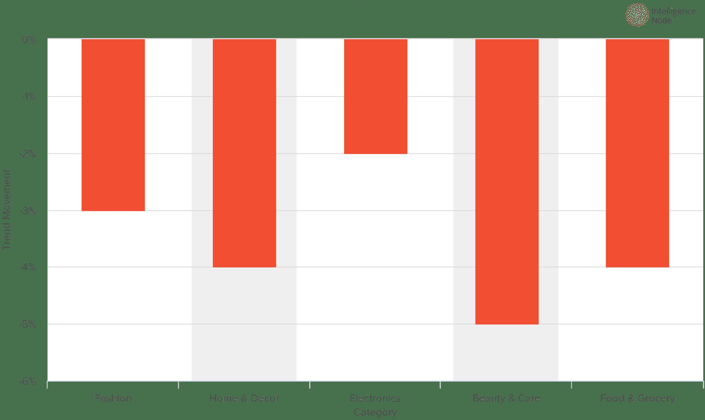 Chart_sixth