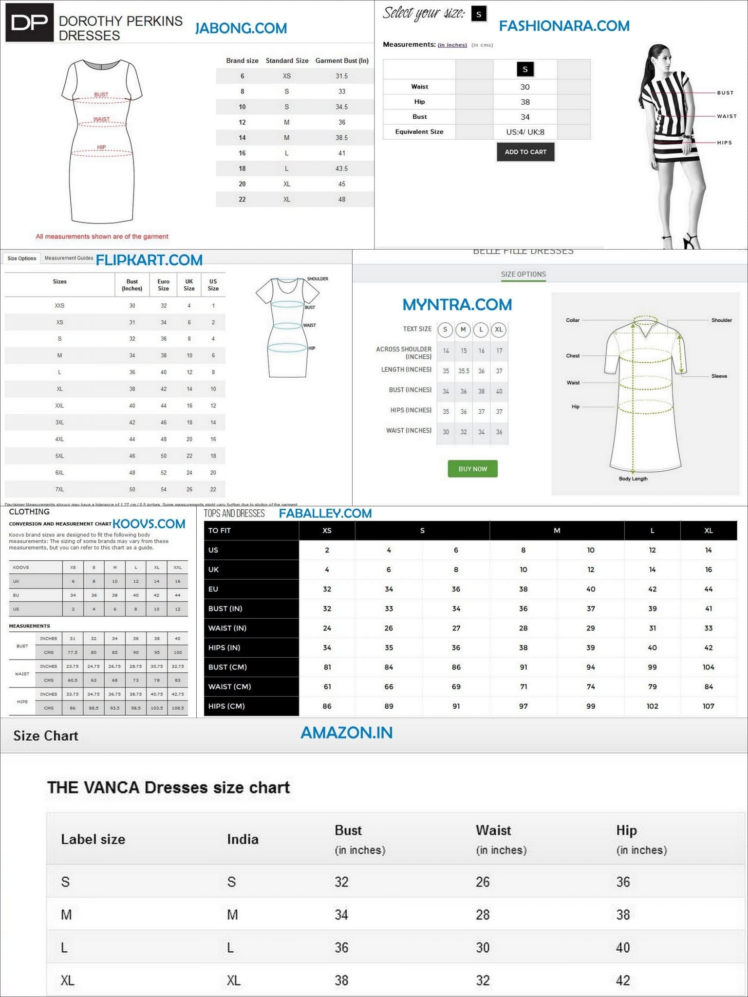 Does the size chart play an important role in ecommerce conversion nvjuhfo Images