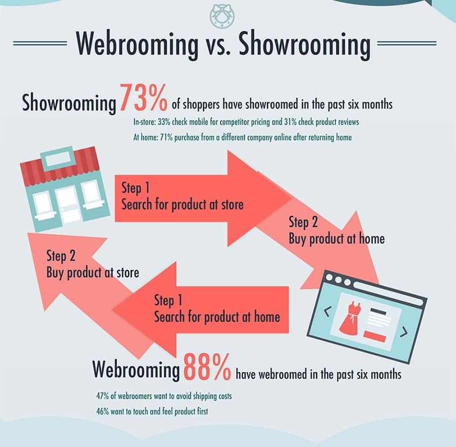 webroom