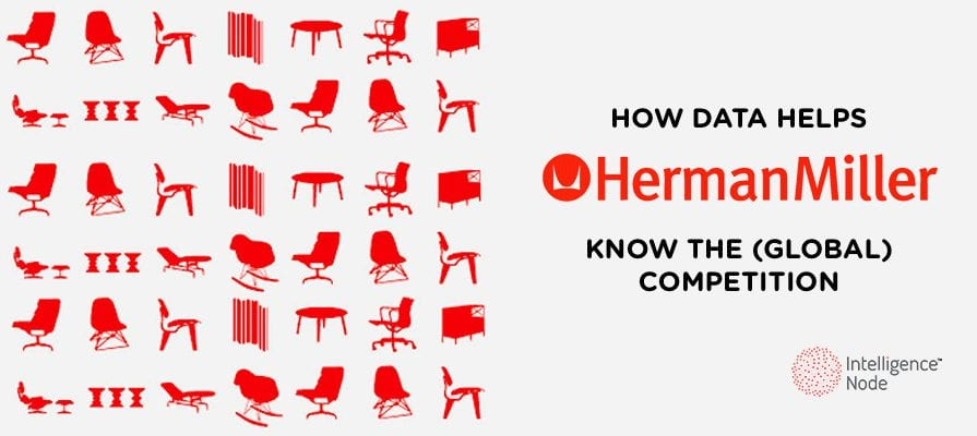 banner image for herman miller case study
