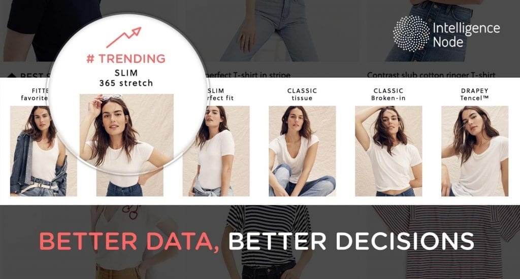 d0e59b812fde2 How Online Merchandising Data Improves Your E-Commerce Results