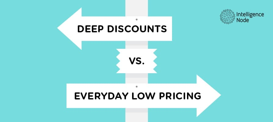 Discount Pricing Strategy