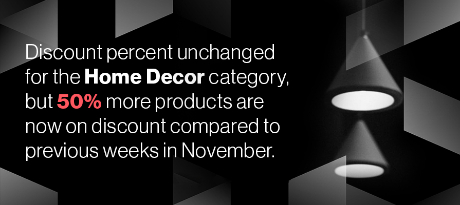 discount percent for home decor