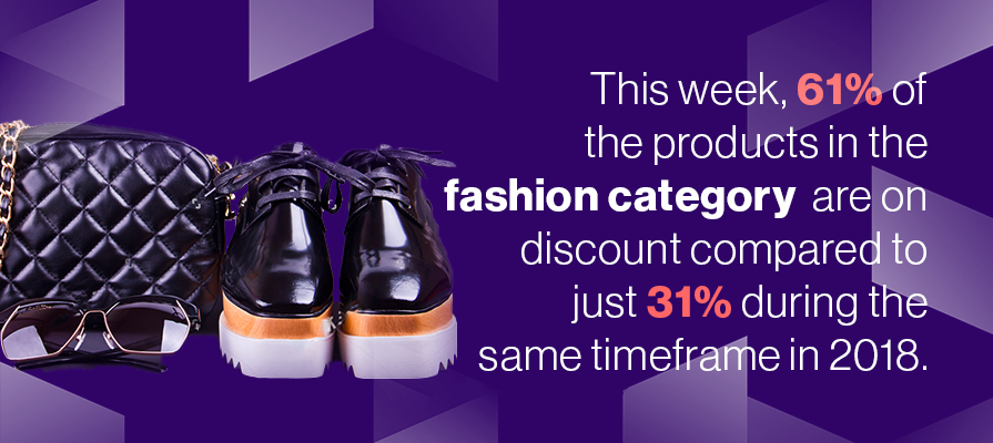 discount percentage for fashion