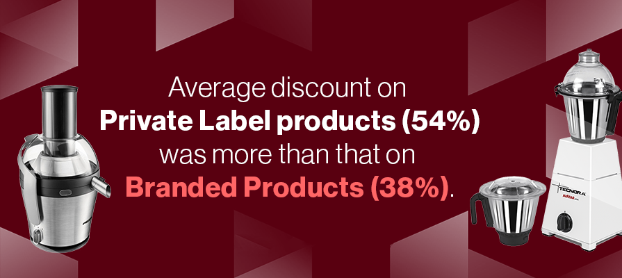 discount percentage for private label and branded products