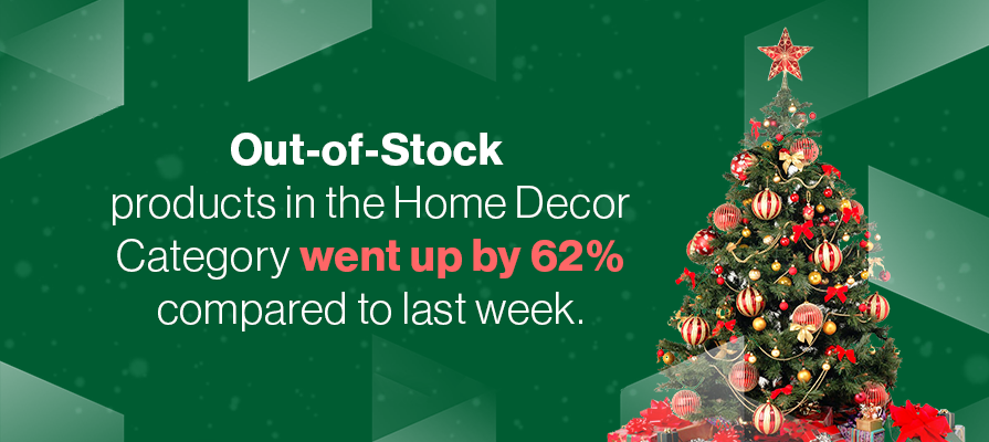 discount percentage for home decor