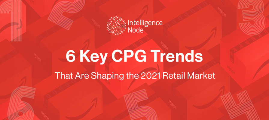 cpg ecommerce trends banner