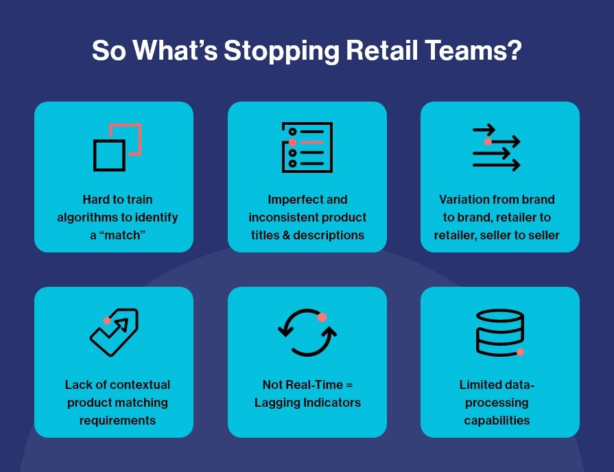 shopping retail terms product matching