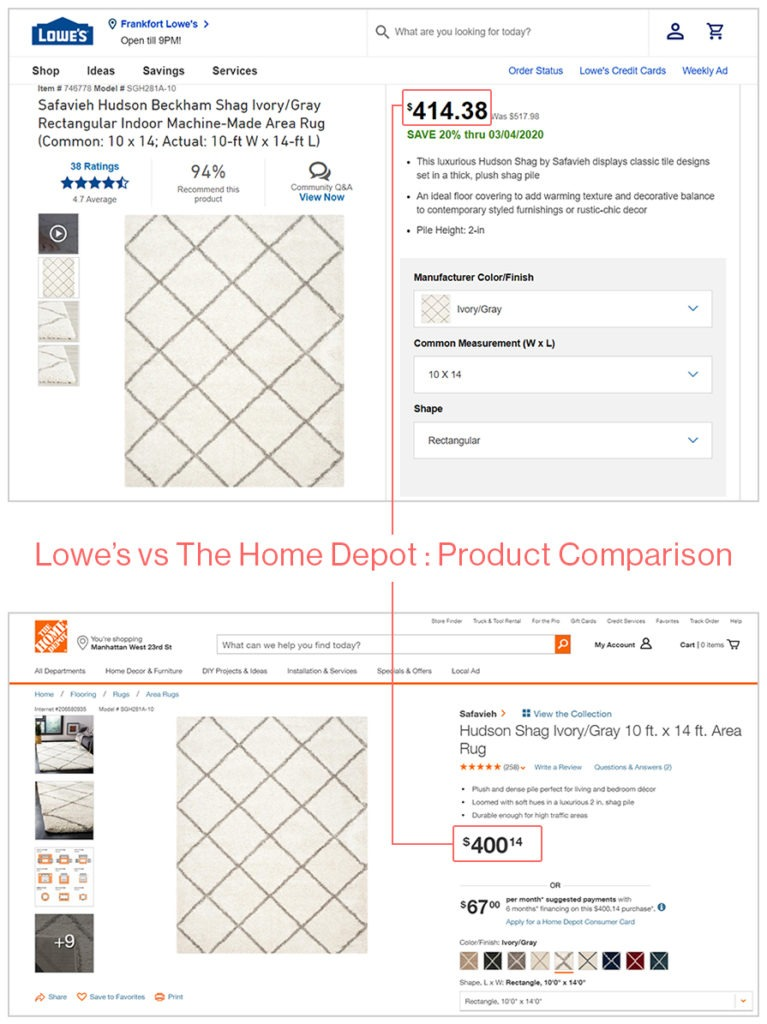 Lowe's vs The Home Depot : Product Comparison