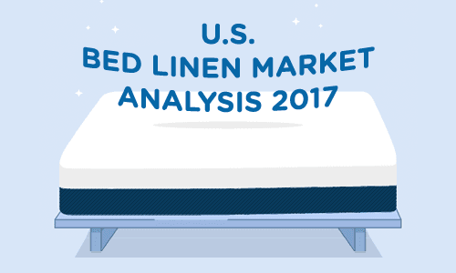 U.S Bed Linen Market Analysis 2017