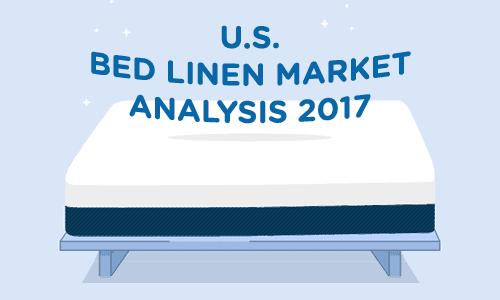 U.S Bed Linen Market Analysis 2017