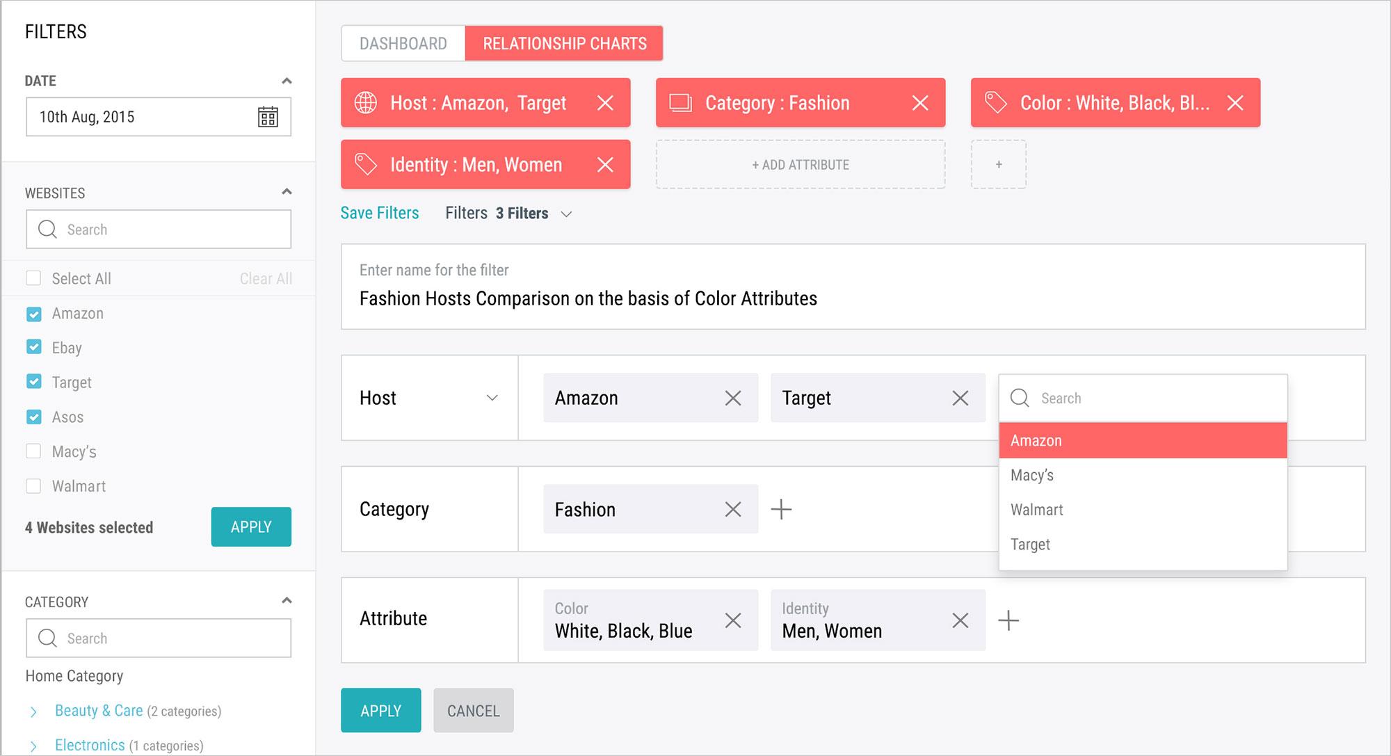 customise_dashboards