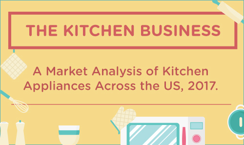 A Market Analysis of Kitchen Appliances Across The US, 2017