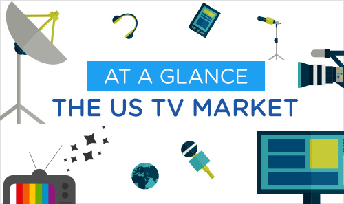 At a Glance: The US TV Market